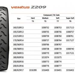 Hankook Ventus Z209